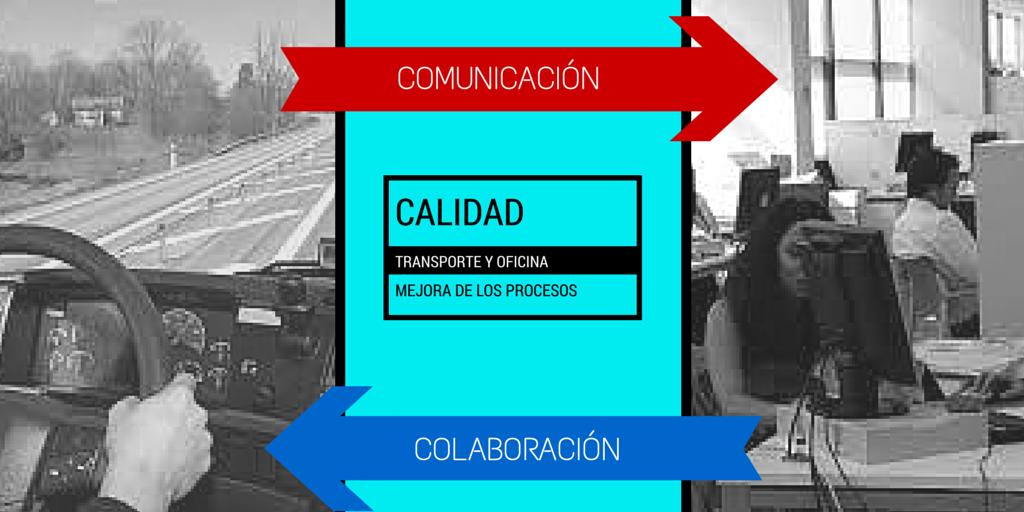 TRANSPORTE Y CALIDAD. Mejorar calidad y servicio: Tu cliente interno.