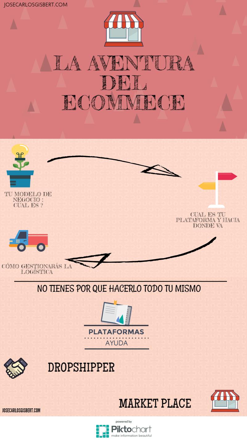 logística empresarial, Jose Carlos gisbert, consultoría, formación, ecommerce