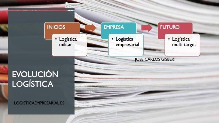 logística empresarial, cadena de suministro, gestión logística, Jose Carlos gisbert